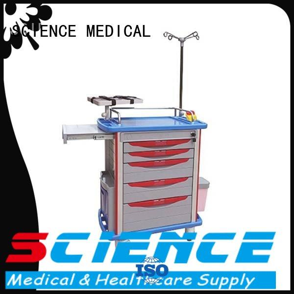 on-sale hospital furniture get quote for injuries