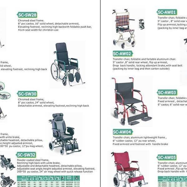 Science Medical Catalogue PDF -2