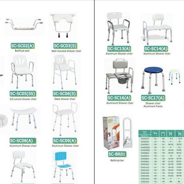 Science Medical Catalogue PDF -3