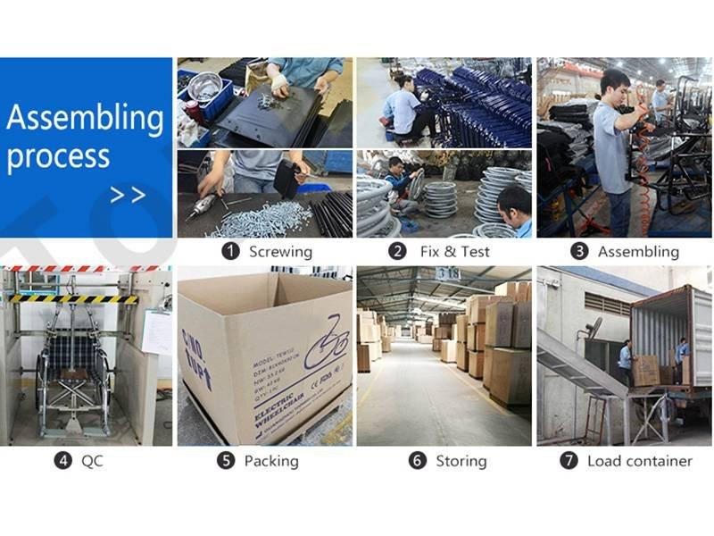 Factory process-1
