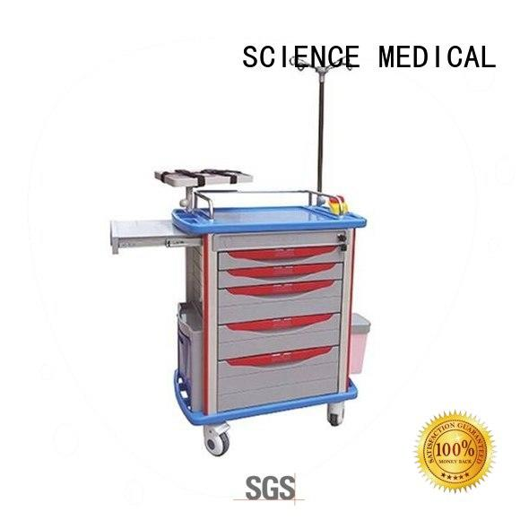 SCIENCE MEDICAL pole hospital supplies bulk production for patients